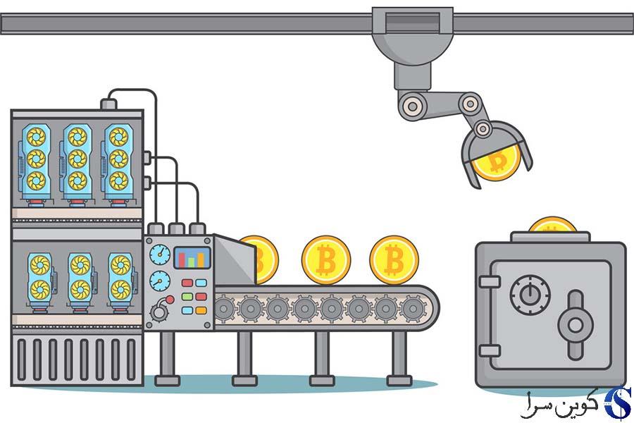 درآمد استخراج بیتکوین