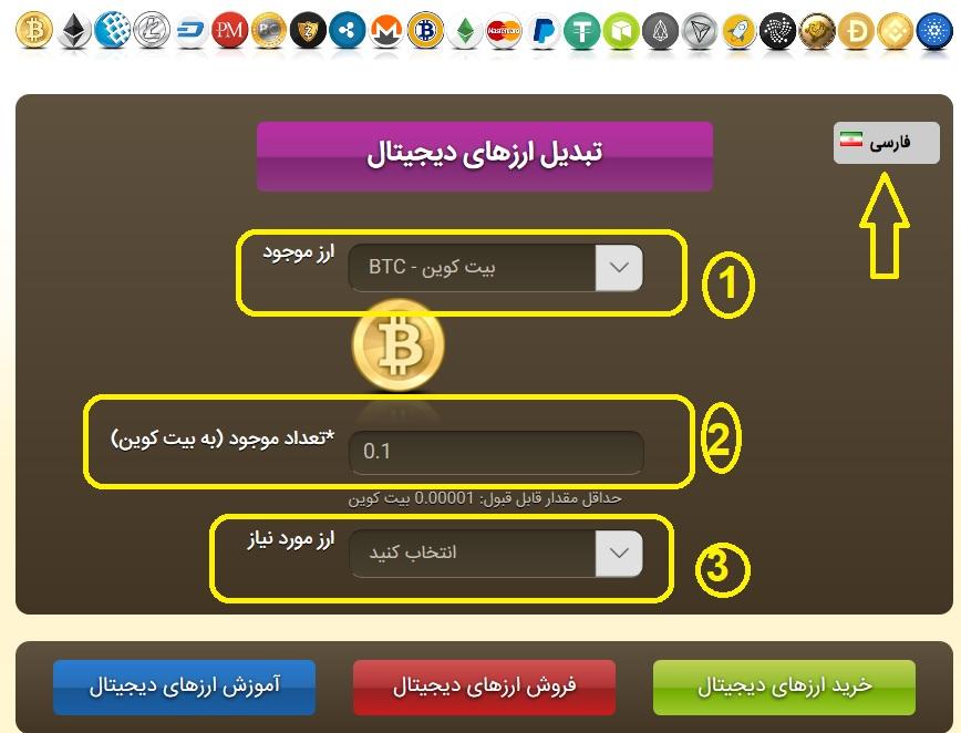 تبدیل ارزهای دیجیتال
